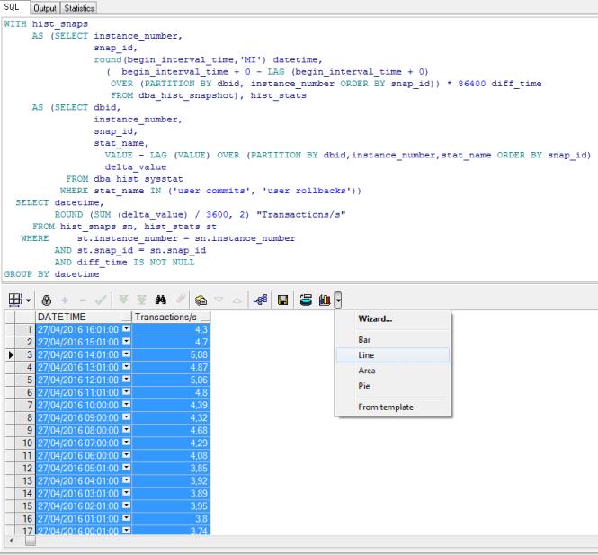 SQL/PLSQL Basic | SQL Scripts – Page 5 – GREPORA
