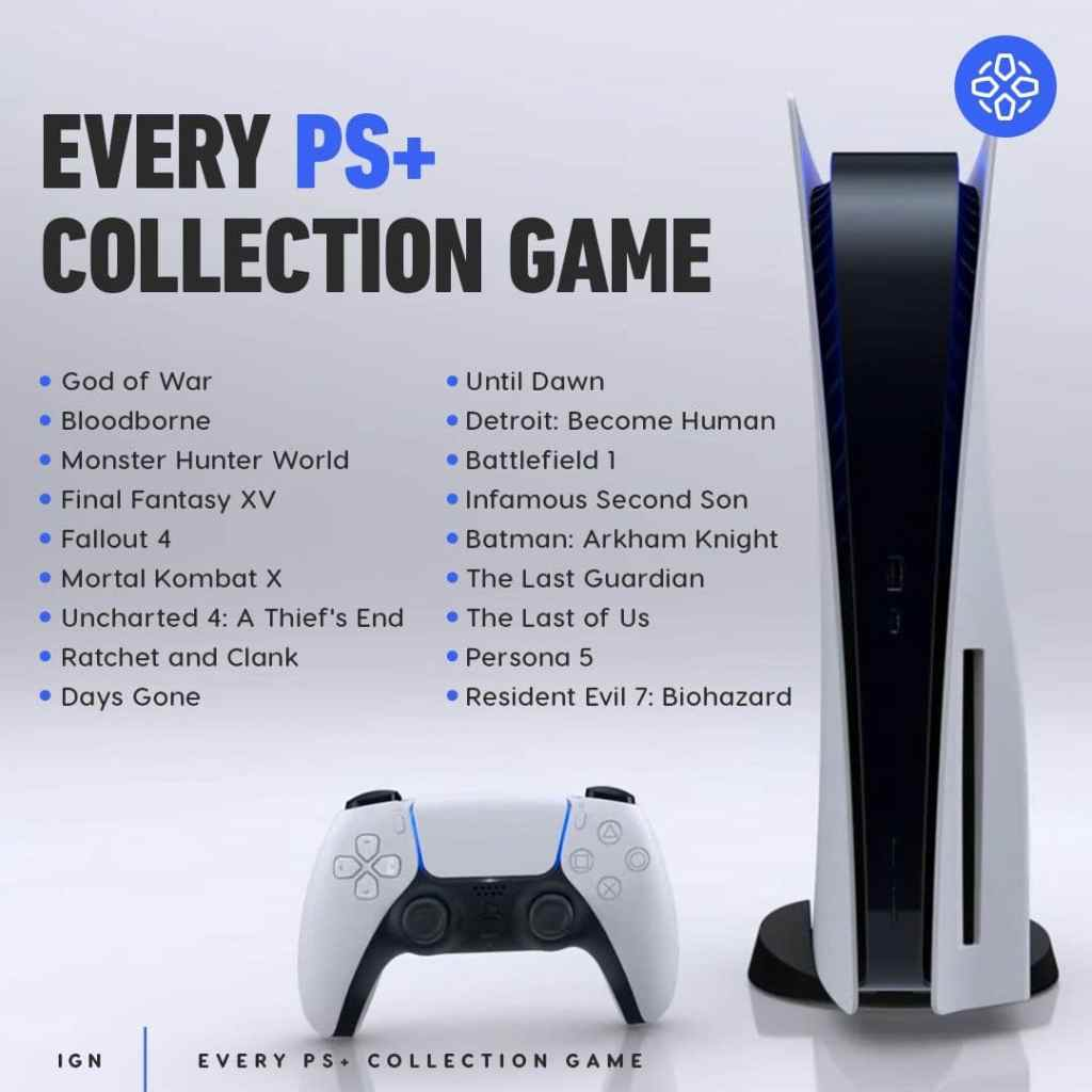 ps+ collection next-gen