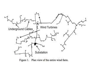 Wind Farm Plan