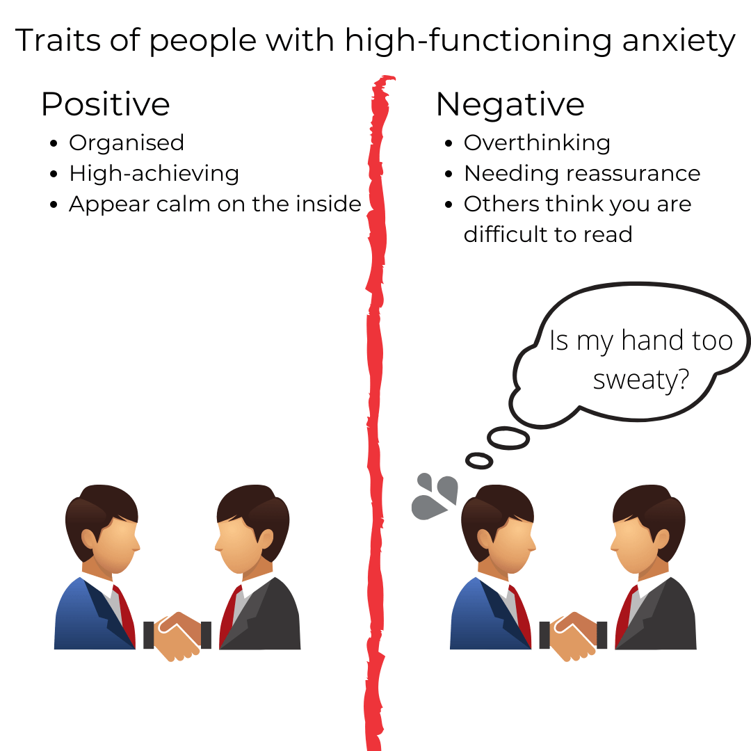 Traits of high-functioning anxiety