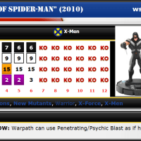 "Marvel HeroClix Wish-List: American Eagle and Commander A (plus a ""Ret-Con"") (v1.2)"