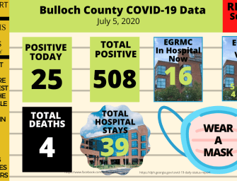 Bulloch County COVID-19 Daily Update – July 5, 2020