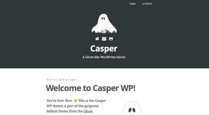 Casper WordPress Screen Shot