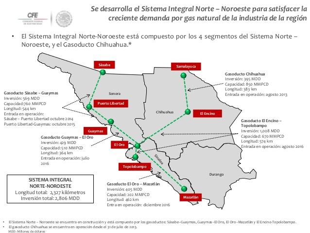 5-cfecomisin-federal-de-electricidad-jornada-mxico-19-638-1