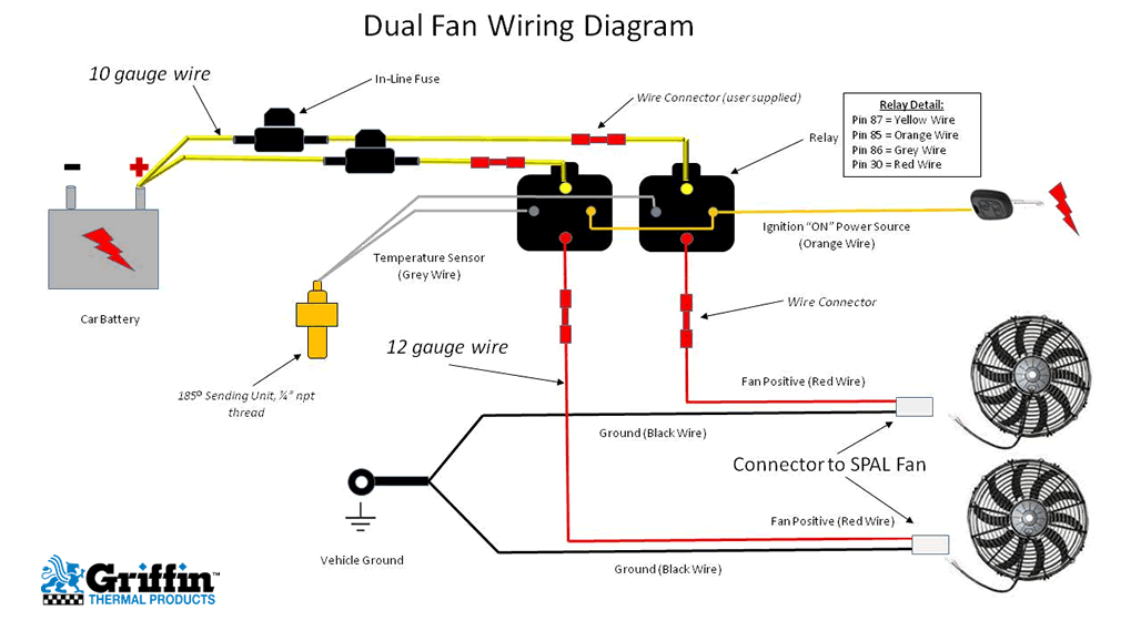 Dual Fan Wiring Diagram