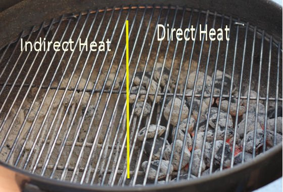 How much charcoal to use - indirect  vs. direct heat grilling