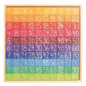 Nauka tabliczki mnożenia