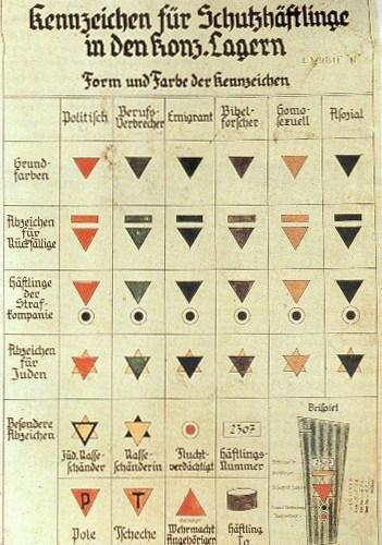 affiches des riangles des camps nazi