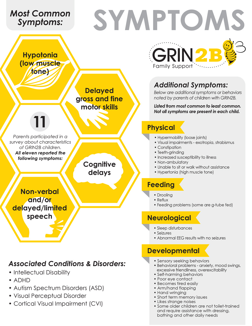 GRIN2B Infographic