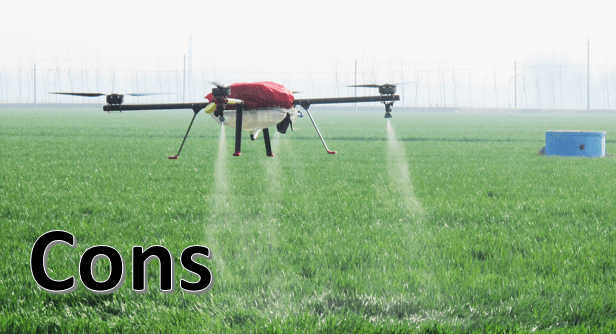 Pros and Cons of Drones in Agriculture - Grind Drone