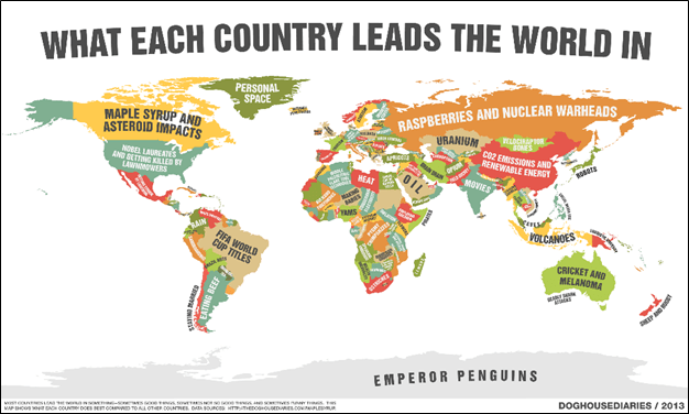 World Map by Products