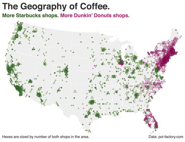 Starbucks vs Dunkin' Donuts