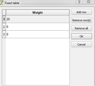 shows the Input grid selection and assigning weight