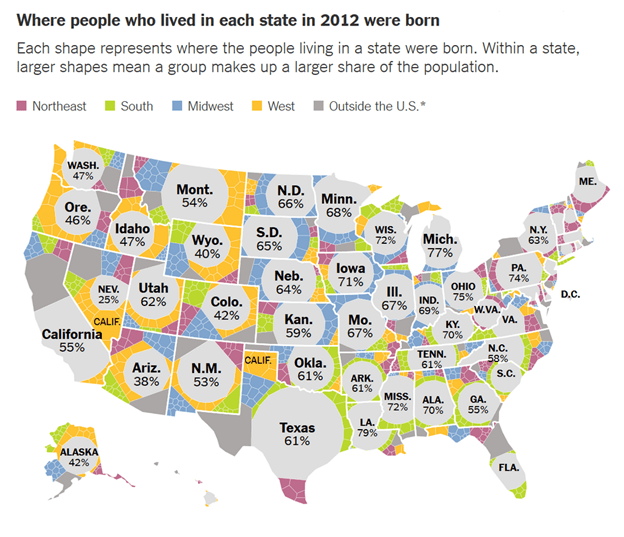 Population Percentage in each state that were born there