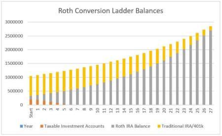 account-balances