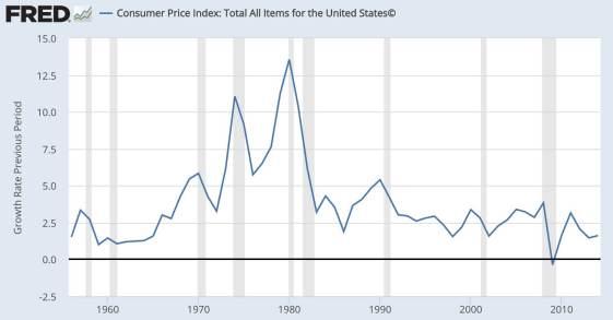 Inflation.jpeg