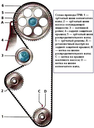 shema-grm-8-klapanov.jpg
