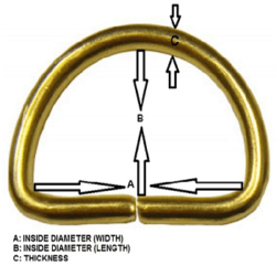 D-RING SIZE CHART