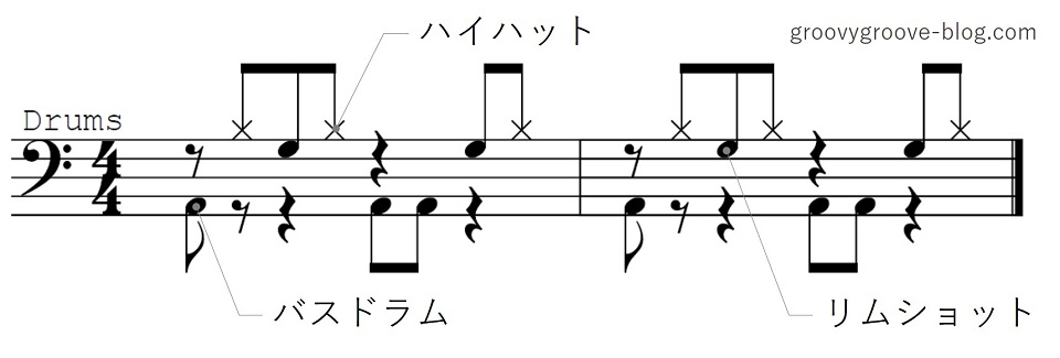 eight beat sample of voice percussion using the rim shot