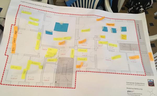 Tisch 2. Ideen werden gesammelt und in die entsprechenden Räume eingeordnet.