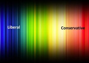 spectrum, evidence