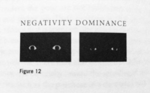 negativity, eyes