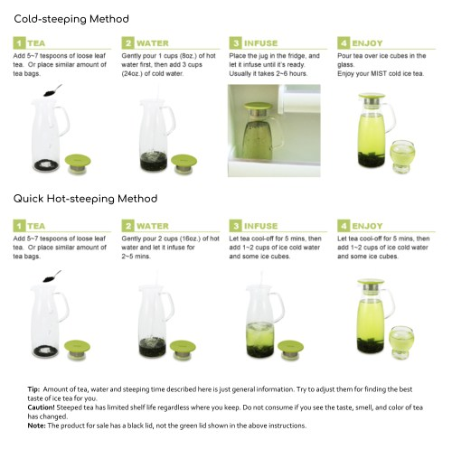 How to use Ice Tea Jug