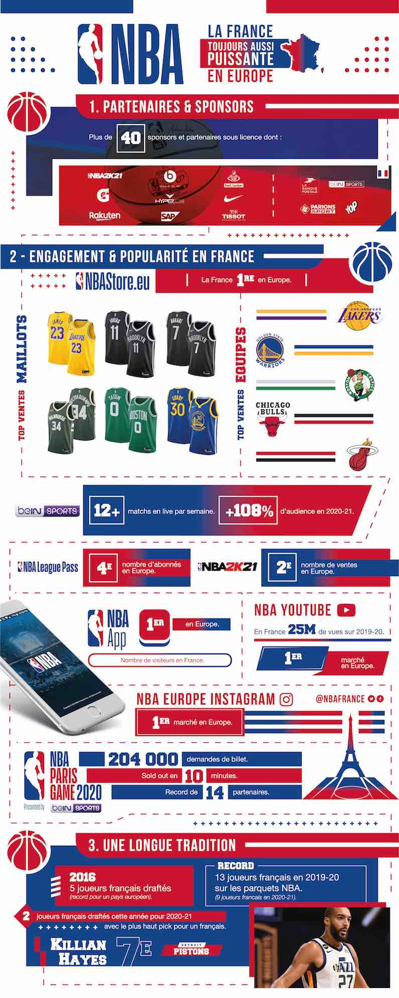 infographieNBA en France grounds-vecto-HD