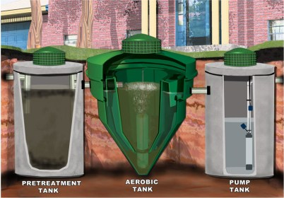 Type 2 septic system
