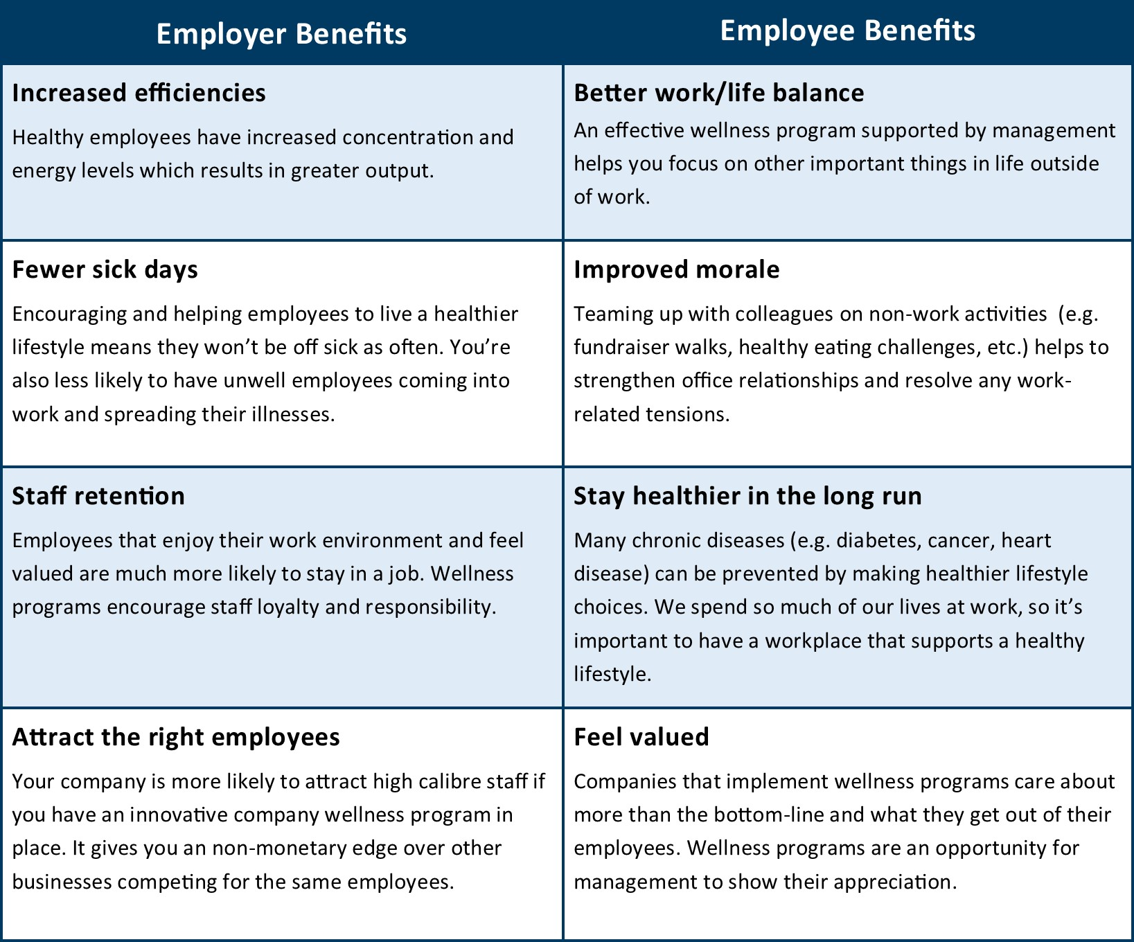 Employee Wellness Amp Group Schemes
