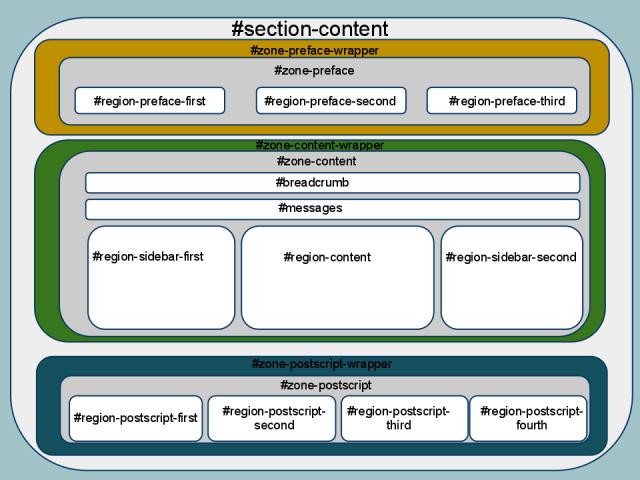 configuracion del omega