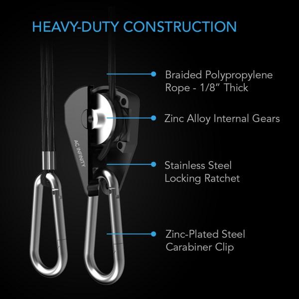 Heavy-Duty Construction
