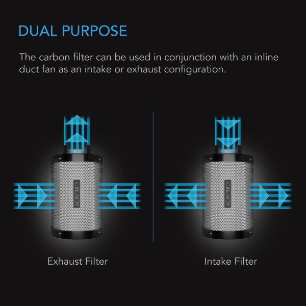 Dual Purpose Duct Charcoal Filter