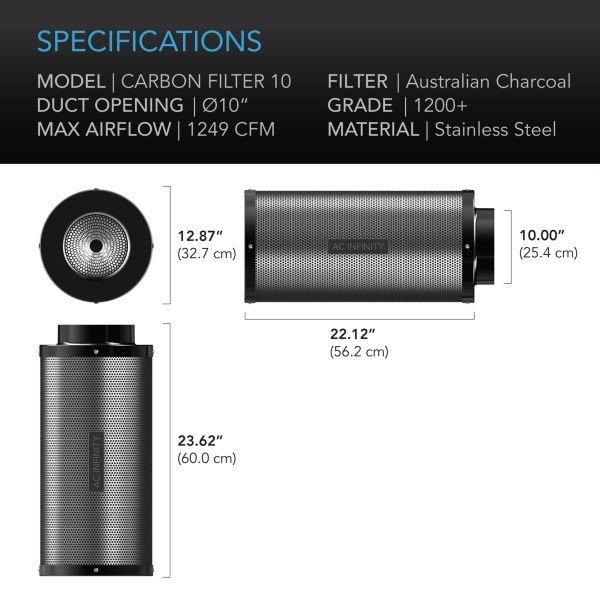 Duct Carbon Filter dimensions for Carbon Filter 10