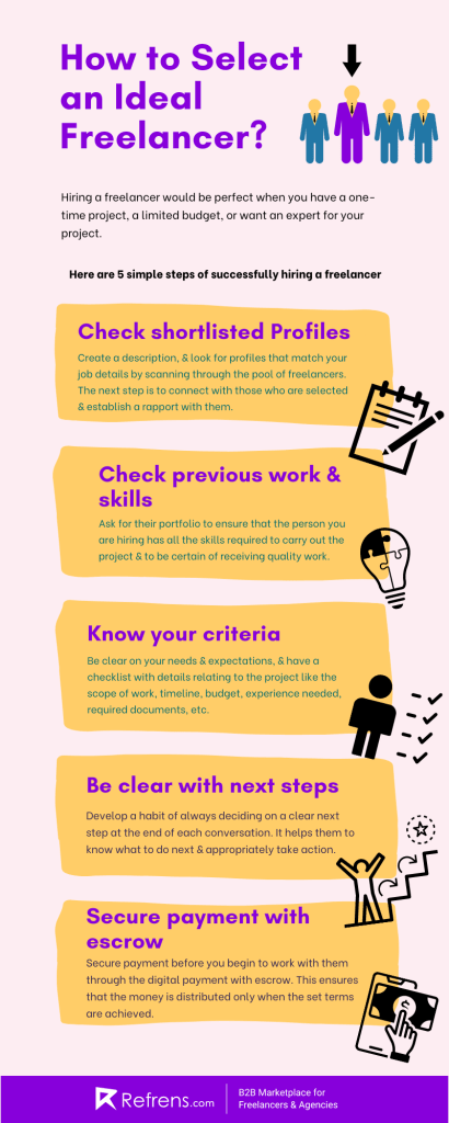 Hiring a freelancer would be perfect when you have a one-time project, a limited budget, or want an expert for your project.5 steps to hiring an ideal freelancer.
