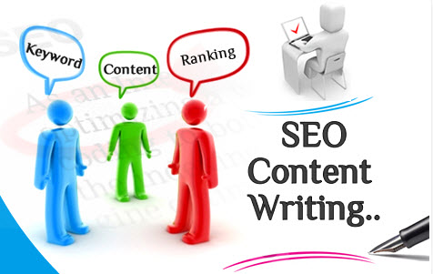 ContentCopy Writing