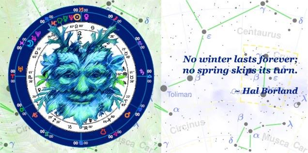 solstice 2014