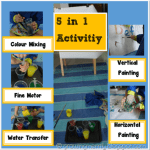 Colour Mixing, Water Play, Fine Motor, Painting