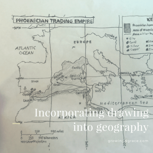 hands-on learning | ADHD | incorporating drawing into geography