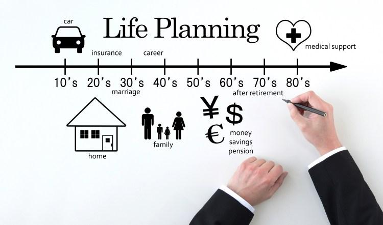 Build your plan