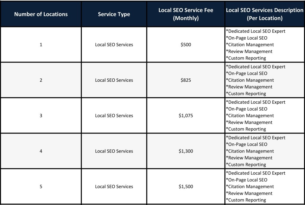 eting Pricing Services-8
