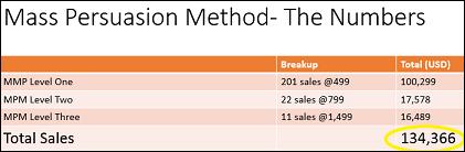 bushra sales stroke