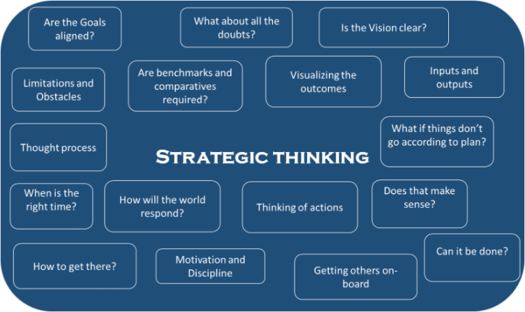 improve strategic thinking skills