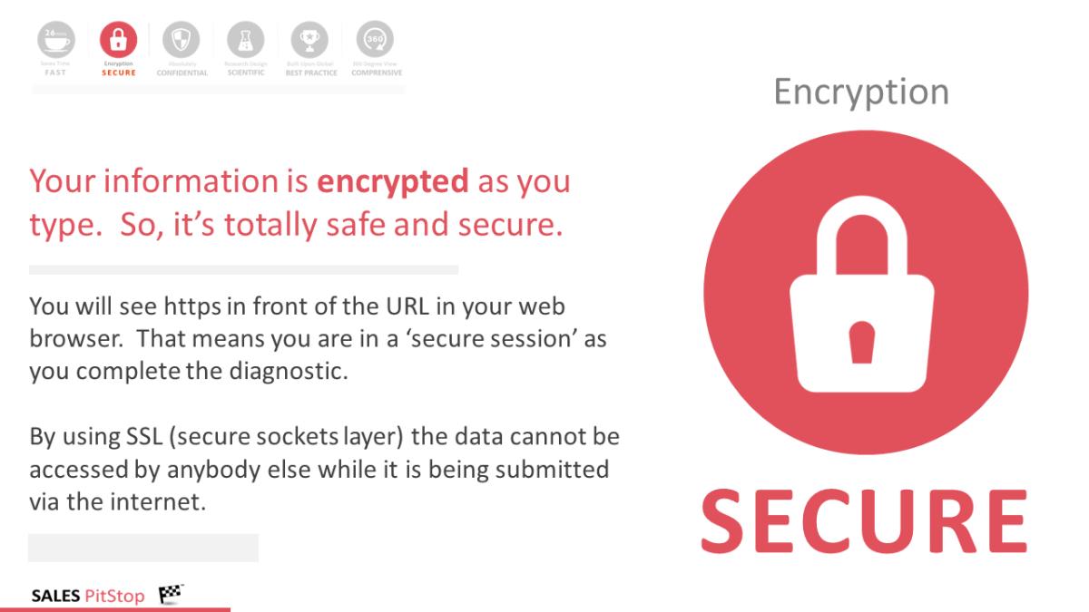 pitstop encryption