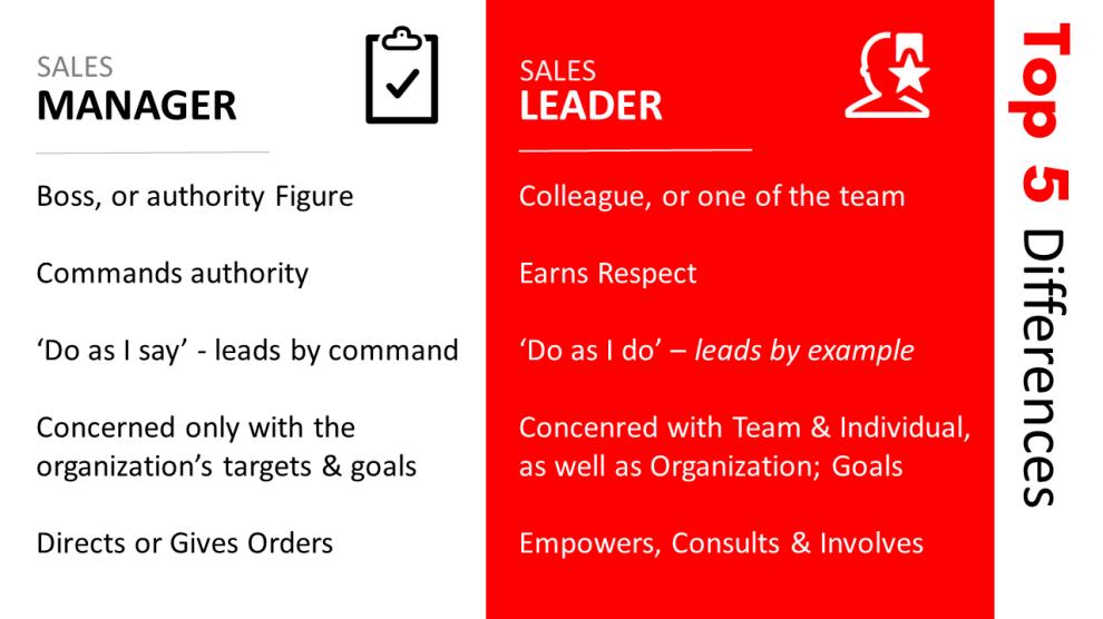 leader versus sales manager