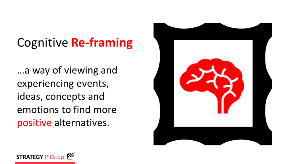 Re-framing business performance