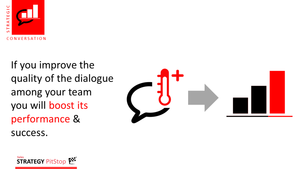 dialogue means performance