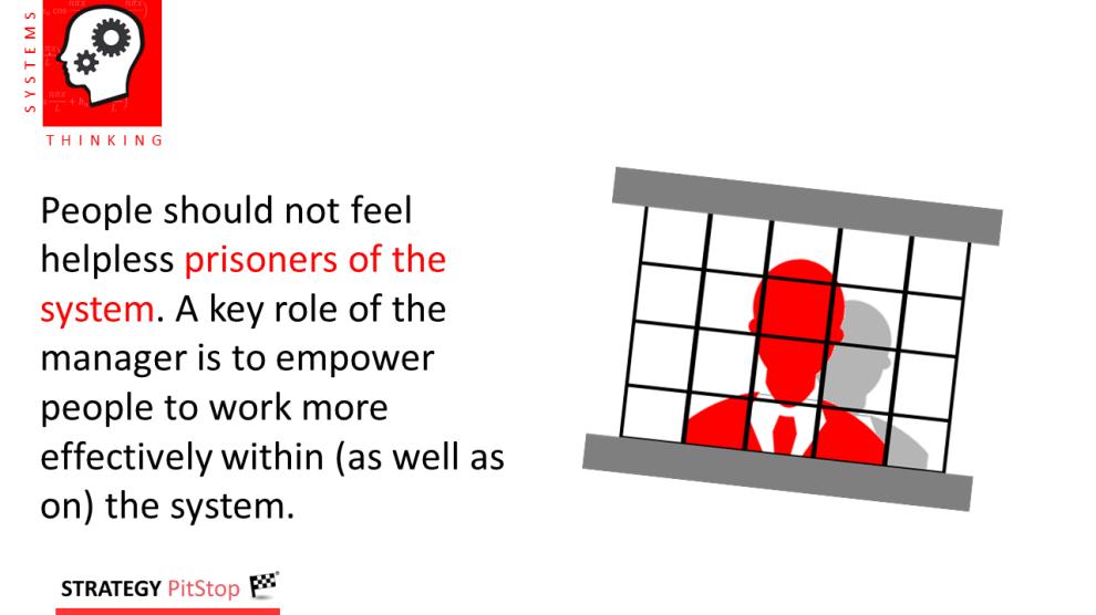 victim or prisoner