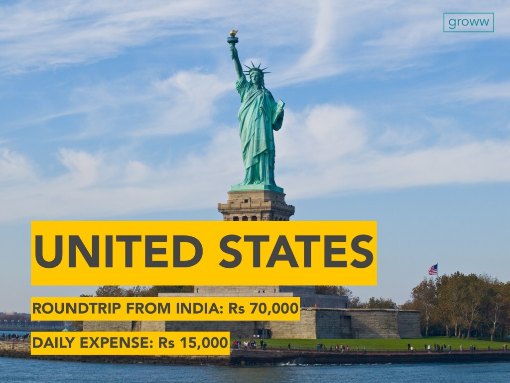 Travel to United States