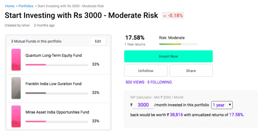 mutual funds to invest rs 3000